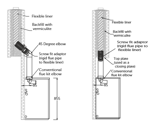 Conventional flue - typical installations for open flue on domestic oil boiler