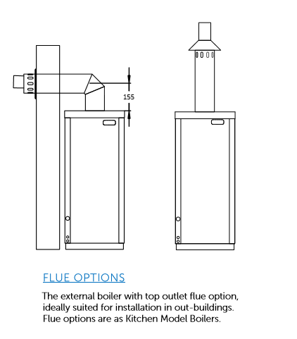 External boiler low level top outlet flue option