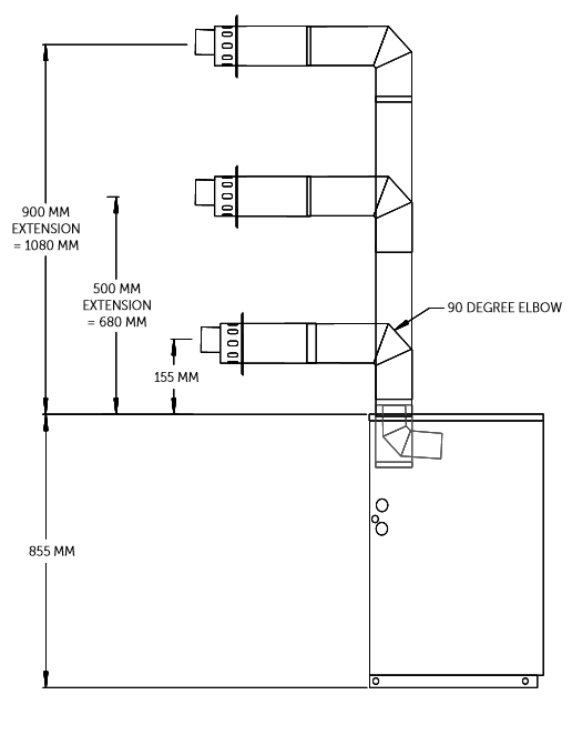 Options for flue terminating positions in Tuscan Boilers - high level horizontal flue