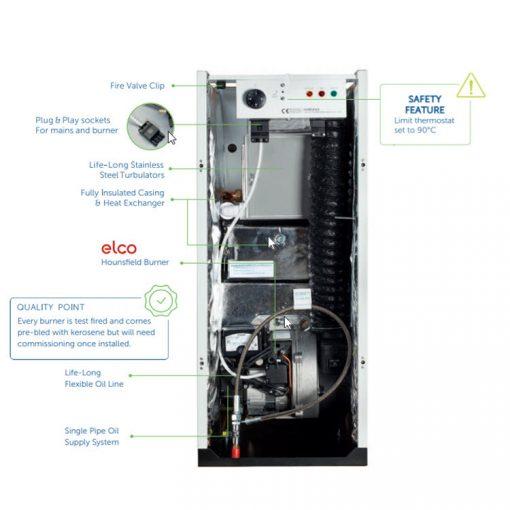 kitchen oil boiler 75-95 non-condensing internal section