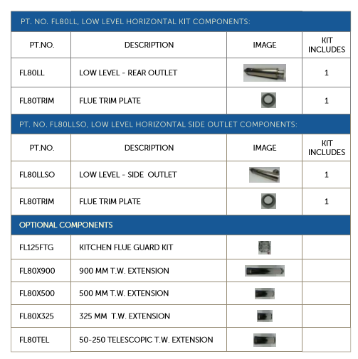 Low level horizontal flues components