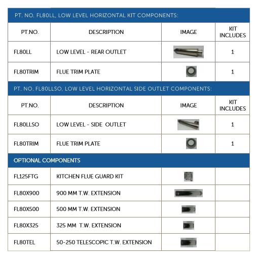 Low level horizontal flues components