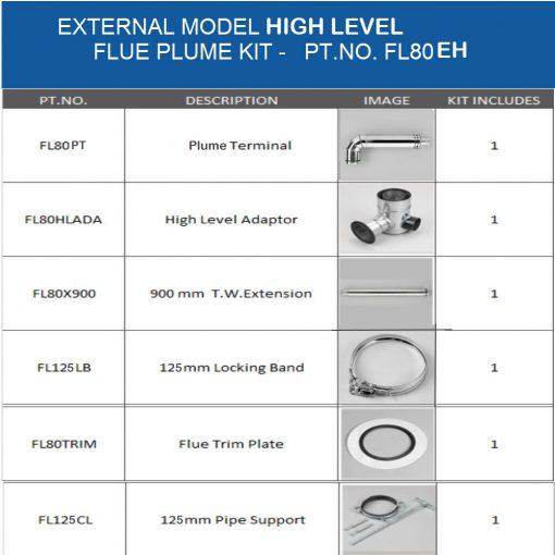 FL80EH External High Level Flue Kit