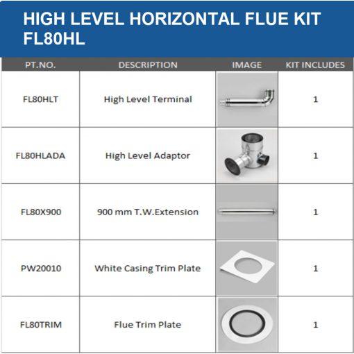 High Level Horizontal Flue Kit FL80HL