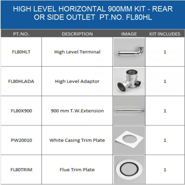 FL80HL balanced flue kit for oil boiler