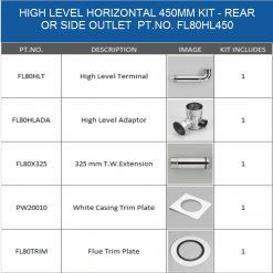 FL80HL balanced flue kit 450mm for oil boiler
