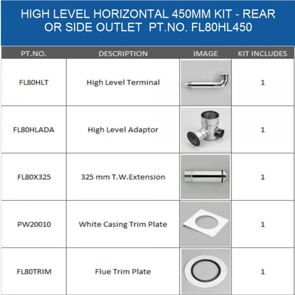 FL80HL balanced flue kit 450mm