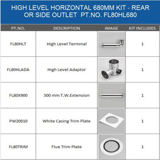 FL80HL680mm balanced flue kit for oil boiler