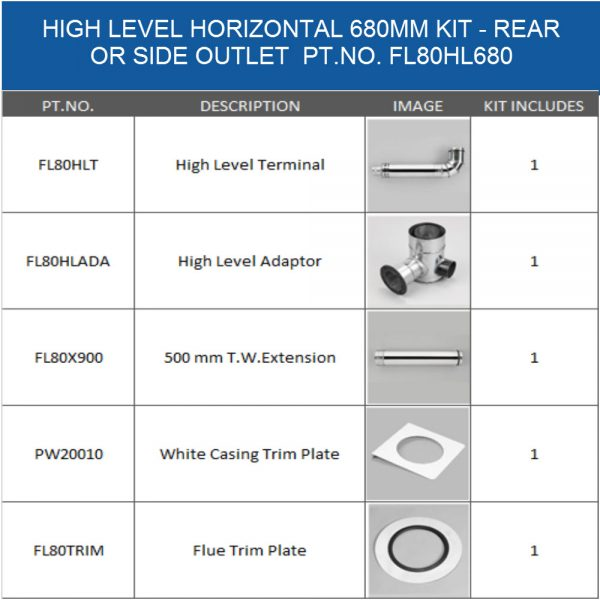 FL80HL680mm balanced flue kit