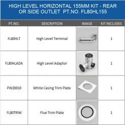 FL80HL155 High Level Horizontal kit 155mm
