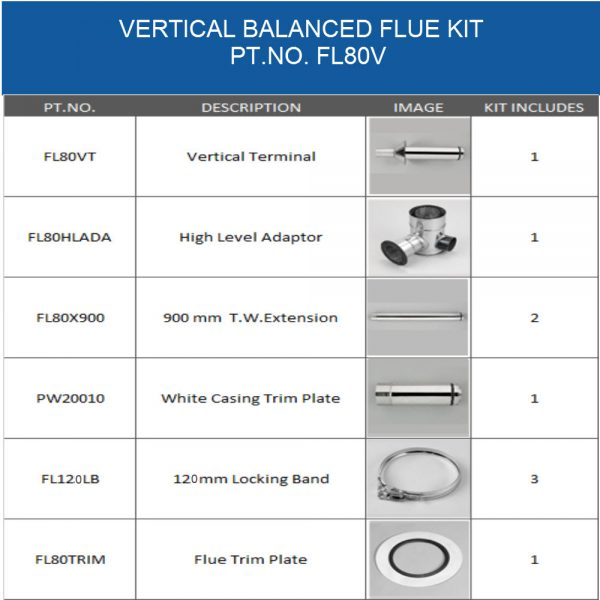 Vertical balanced flue kit FL80V for oil boiler