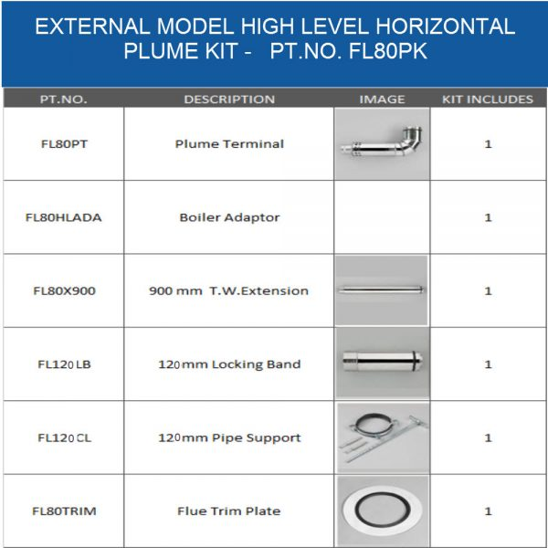 FL80PK External High Level Horizontal Plume Kit for Hounsfield Oil Boiler