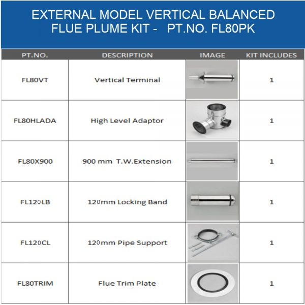 External Model Vertical Balanced Flue Plume Kit FL80PK for Hounsfield Oil Boiler