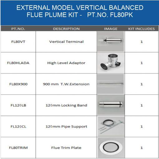 FL80EV External Vertical Flue Kit