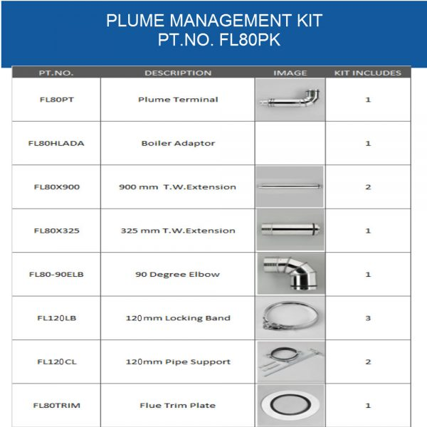 FL80PK Plume Management Kit for Hounsfield boilers