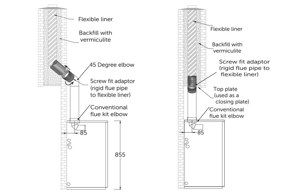 conventional open flue chimney system for oil boilers by Hounsfield Boilers