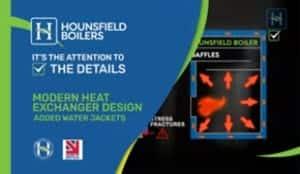 Modern Heat Exchanger Design