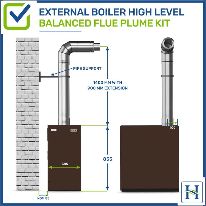 External Boiler High Level Plume Kit