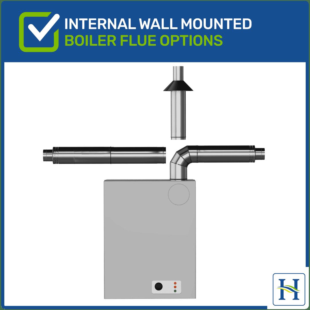 Internal Wall-Mounted Boiler Flue Options