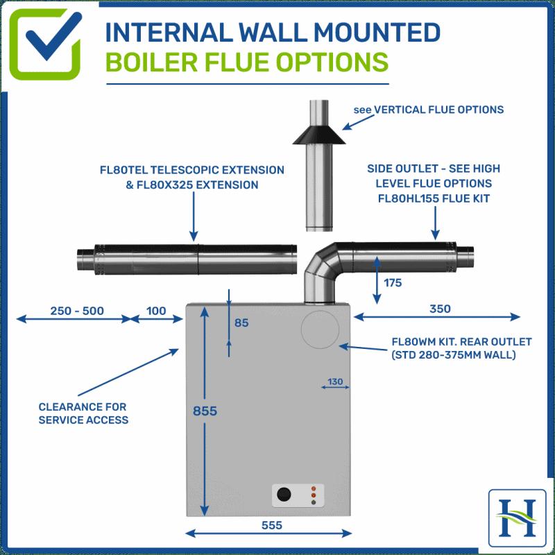 Internal Wall Mounted Boiler Flue Options