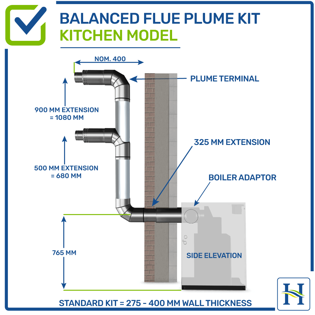 Balanced Flue Plume Kit Kitchen Model