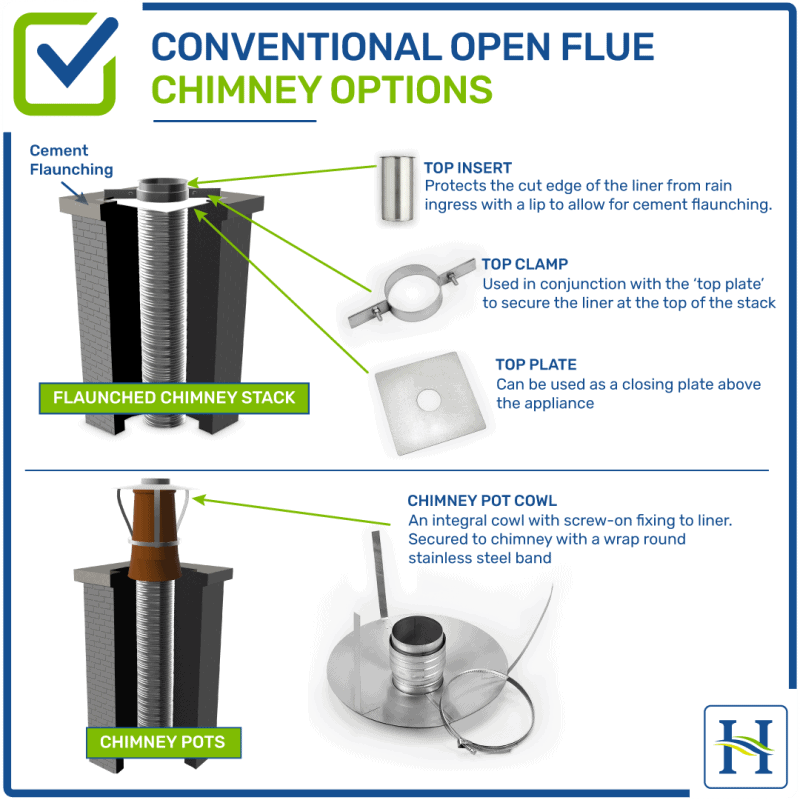 Conventional Open Flue Chimney Options