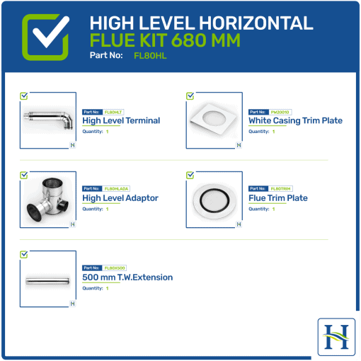 High Level Horizontal Flue Kit Options 680mm