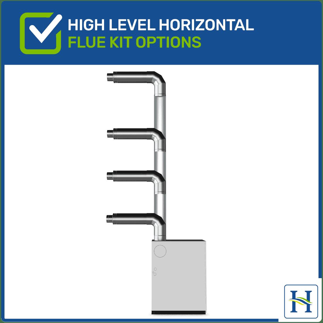 High level horizontal flue kit options