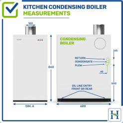 Kitchen Condensing Boiler Measurements