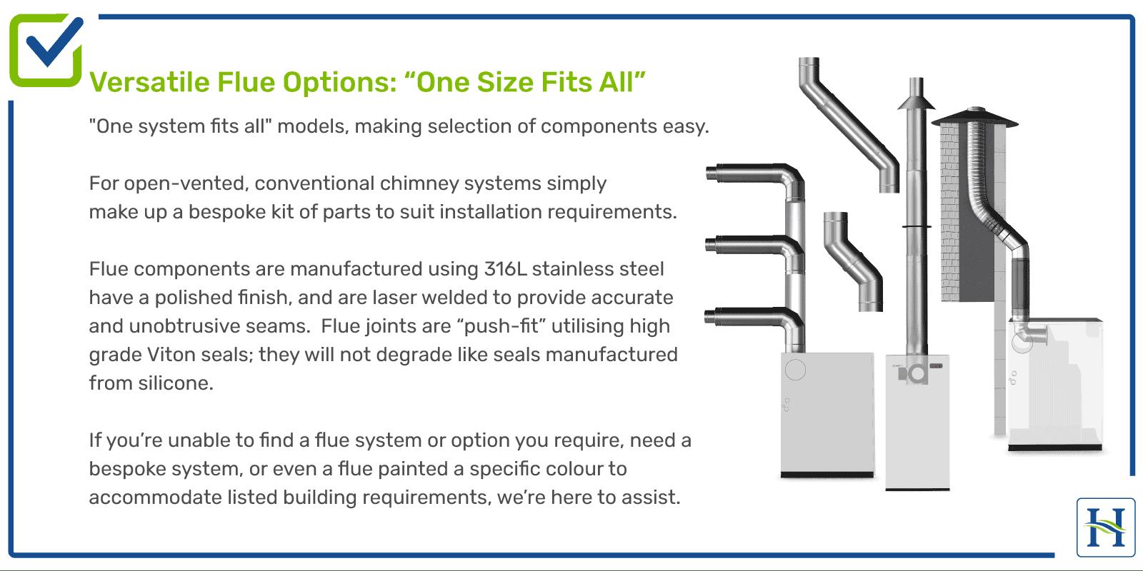 Versatile Flue Options for boilers